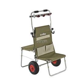 Eckla Multi-Rolly Transportwagen Sackkarre pannensichere Bereifung hier im Eckla-Shop günstig online bestellen